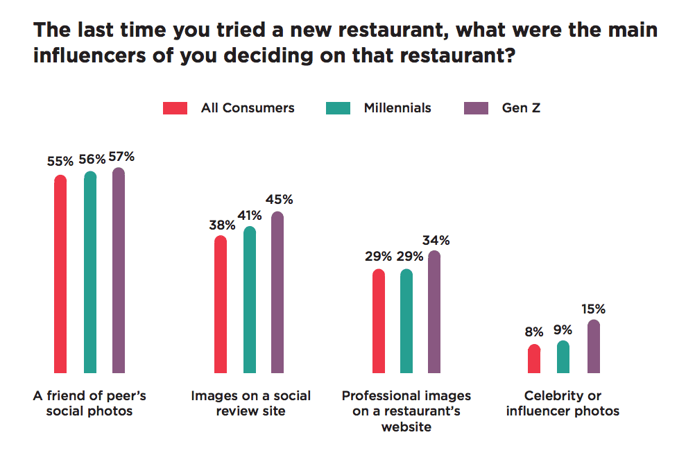 Comms pros think they're delivering content consumers want—but consumers say no