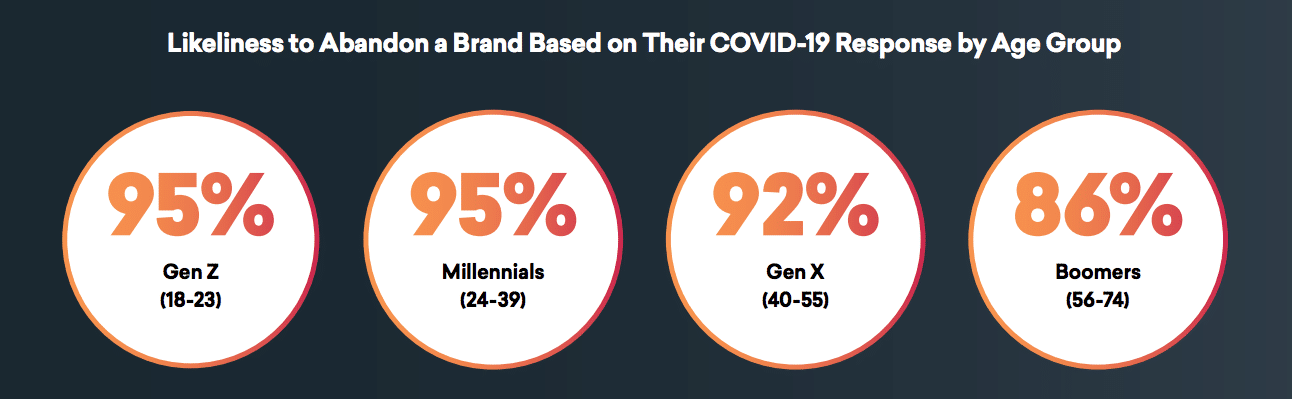 Retail PR challenges and opportunities as COVID drives permanent shifts in behavior