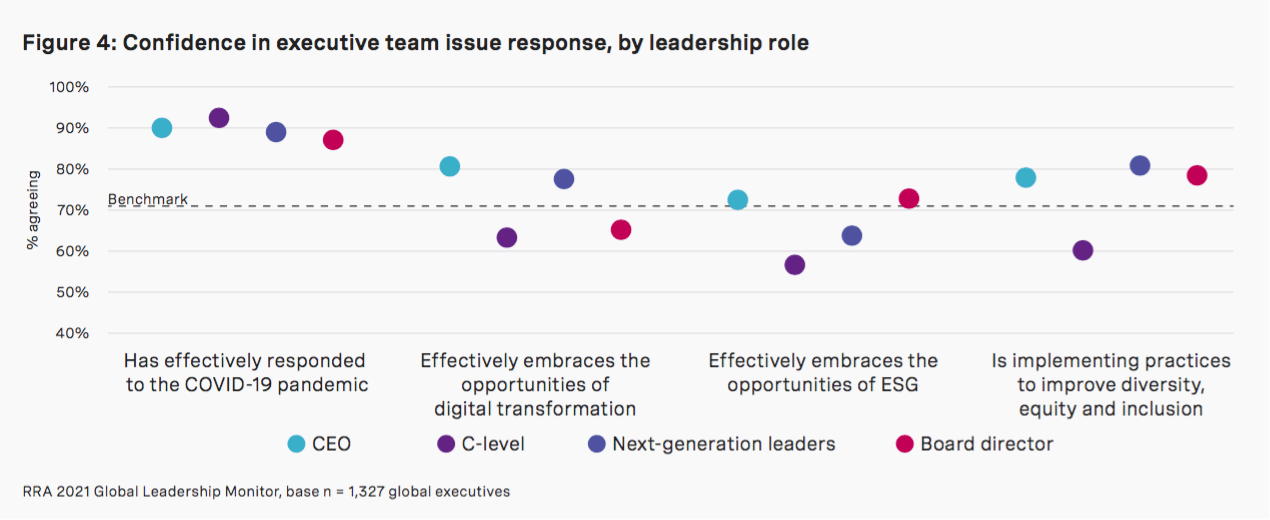 Examining COVID's leadership preparedness challenges, stakeholder shifts—what lies ahead?